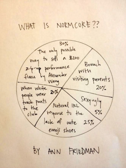 Ann Friedman What is Normcore